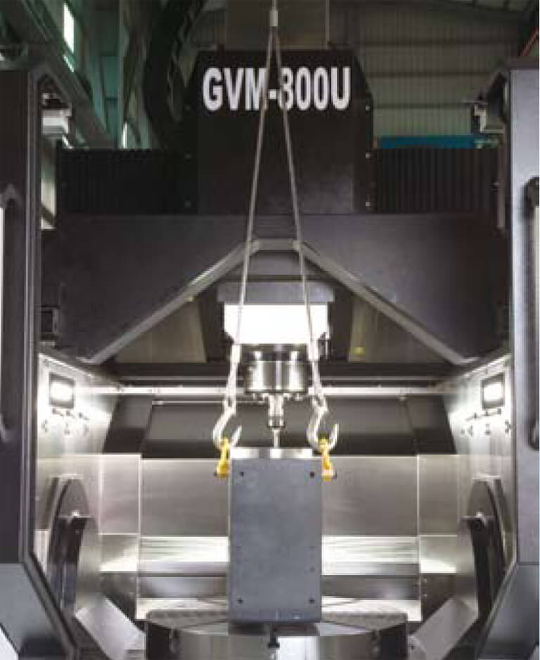 GVM-800U Orientated Design